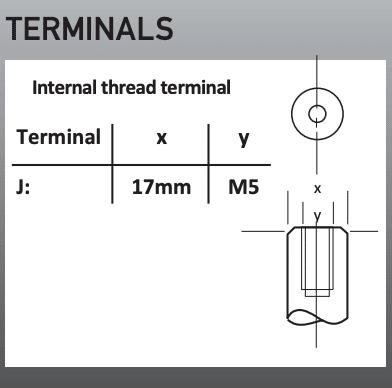 NPX-100RFR Terminals
