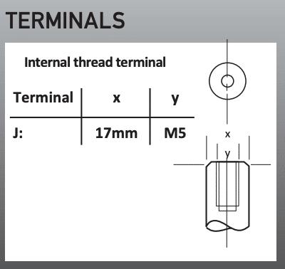 NPX-150RFR Terminals